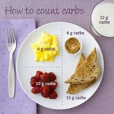 Tips for Counting Carbs Home or Away