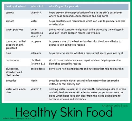 healthy-skin-food.jpg