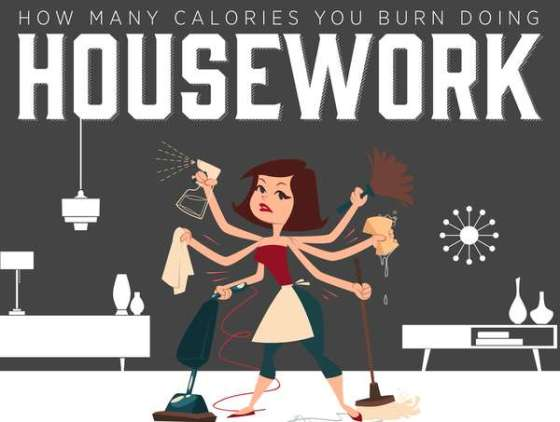 chores-burn-calories