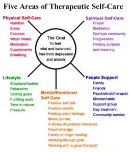 Five-Areas-Of-Therapeutic-Self-care-To-Heal-From-Anxiety-And-Depression
