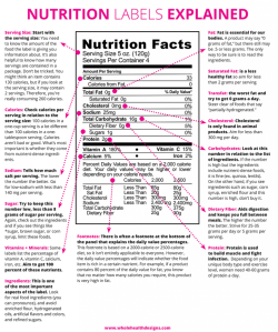 NutritionLabelsExplainedWHD-855x1024